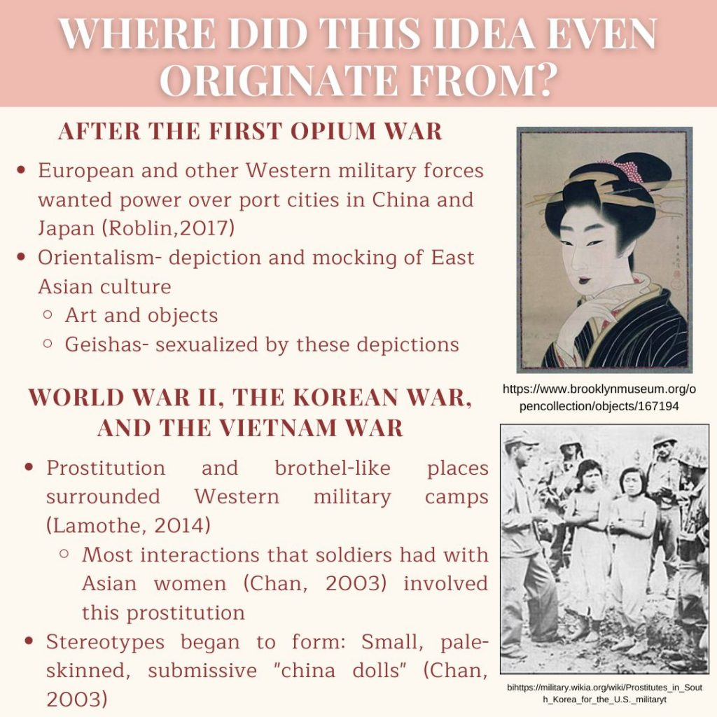 """Image Description: Square flyer with a cream colored background and a rose pink border running horizontally through the top part of the flyer. On the pink border at the top reads: """"Where did this idea even originate from?"""" in white text. Below this, on the left side of the flyer reads: """"After the First Opium War"""" in a burgundy heading. Following text says: """"European and other Western military forces wanted power over port cities in China and Japan (Roblin, 2017). Orientalism- the depiction and mocking of East Asian culture."""" This has sub bullets that give examples of: """"Art and objects; Geishas- sexualized by these depictions"""" A second heading reads: """"World War II, The Korean War, and the Vietnam War"""" The text below it says: """"Prostitution and brothel-like places surrounded Western military camps (Lamothe, 2014); Most interactions that soldiers had with Asian women (Chan, 2003) involved this prostitution."""" The next bullet lists """"Stereotypes began to form: Small, pale-skinned, submissive """"china dolls"""" (Chan, 2003)."""" On the right of the flyer are two photos. The one on top is an illustration of a Geisha, who has pale, white skin and their hair tied up into a bun by a red hair tie. They are facing forward with their heads slightly turned, with their hand positioned directly below their chin and in front of their chest. They are dressed in a blue striped piece of clothing. The bottom photo shows two Comfort Women for the U.S. military in South Korea. They both have their arms crossed over their chests and are looking away while they are surrounded by four different soldiers, who are all looking at them."""