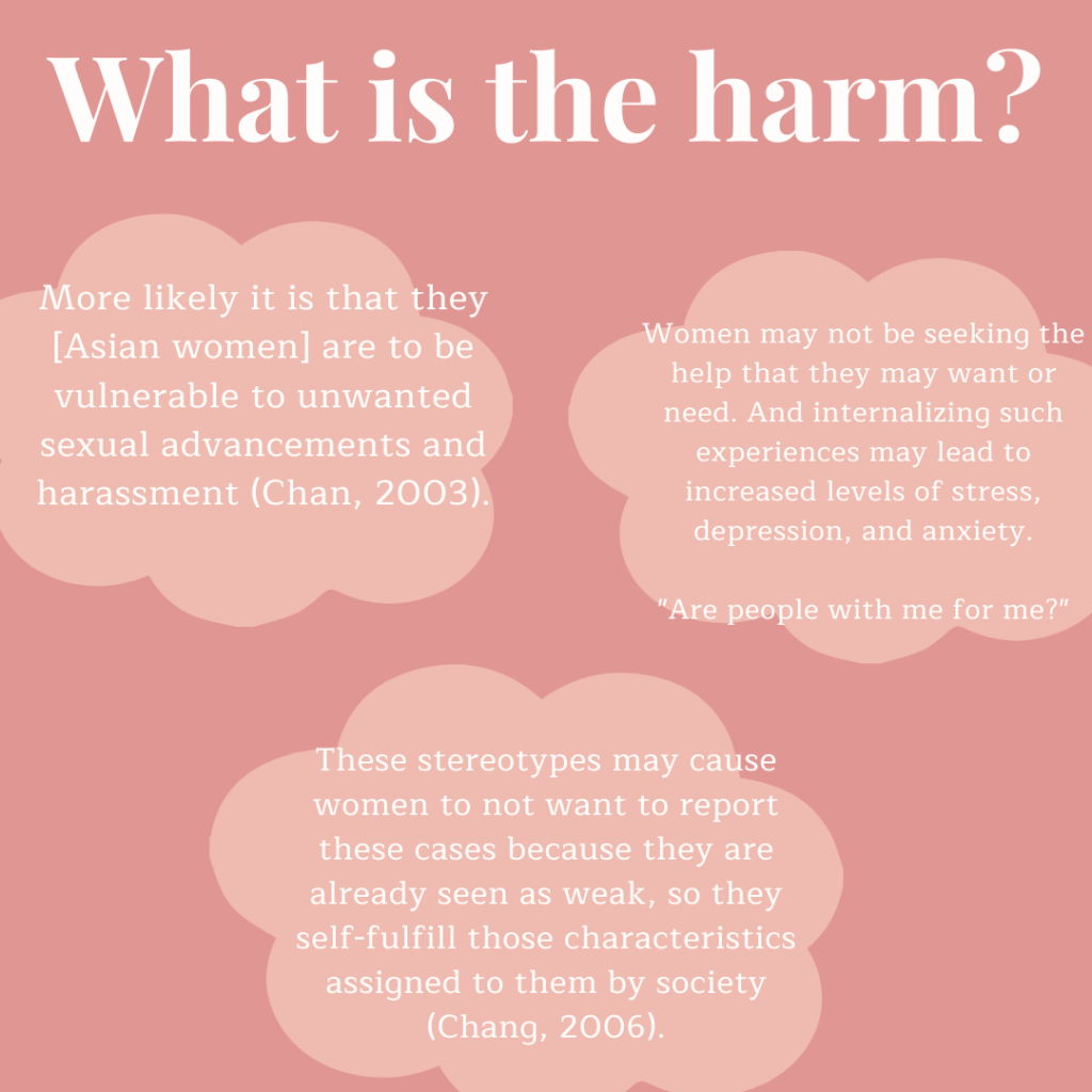 """Image Description: Square flyer with a mauve pink background. White text at the top reads """"What is the harm?"""" Below, there are three rose pink colored clouds with varying text inside of them. The first cloud on the left has text that says: """"More likely it is that they [Asian women] are to be vulnerable to unwanted sexual advancements and harassment (Chan, 2003)."""" The cloud to the right reads: """"Women may not be seeking the help that they may want or need. And internalizing such experiences may lead to increased levels of stress, depression, and anxiety. """"Are people with me for me?"""""""" The cloud on the bottom has white text that says: """"These stereotypes may cause women to not want to report these cases because they are already seen as weak, so they self-fulfill those characteristics assigned to them by society (Chang, 2006)."""""""